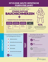 HANDOUT ZU AHP-DIAGNOSE UND -TESTS